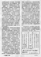 台灣首刊-絕版之吉他月刊-第七期 3